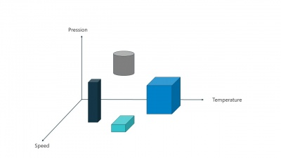 Illustration of defining a system application scope