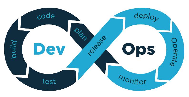 3 Key Benefits of DevOps
