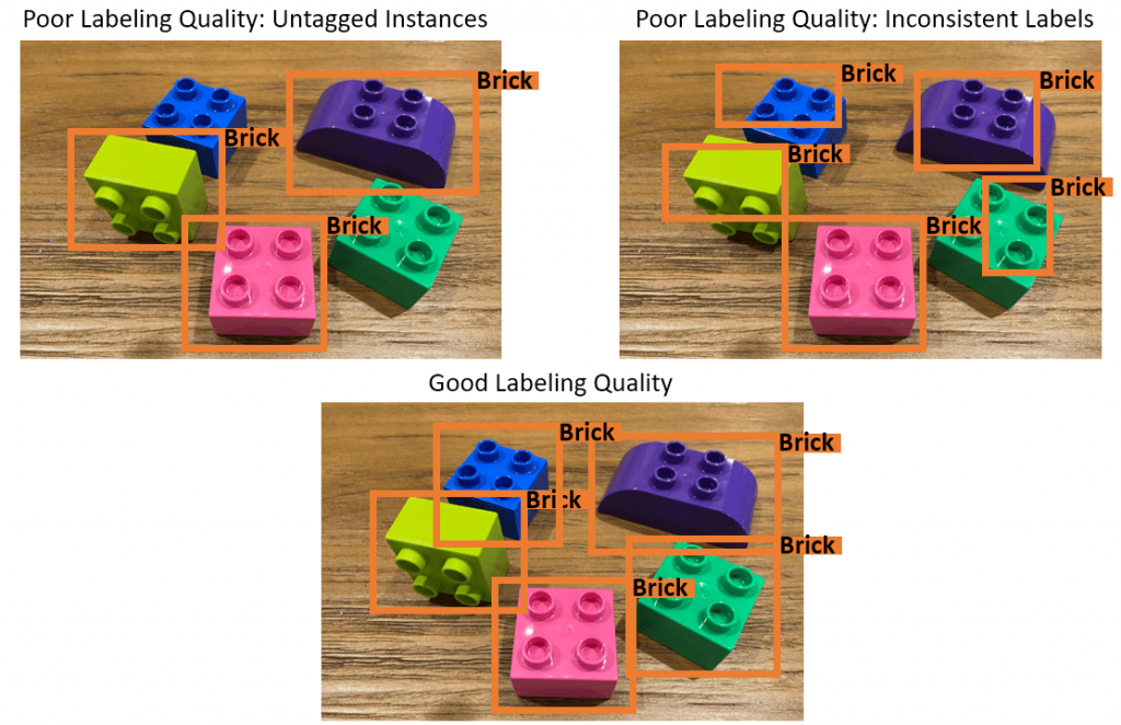 labeling quality comparison for computer vision