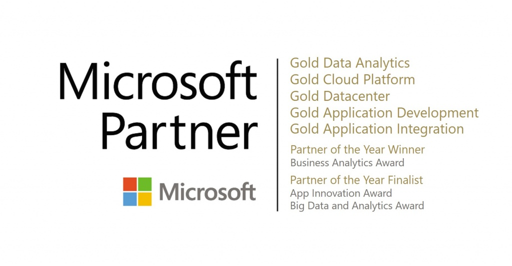 microsoft competencies and awards