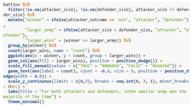 army size by attacker vs defender code screenshot