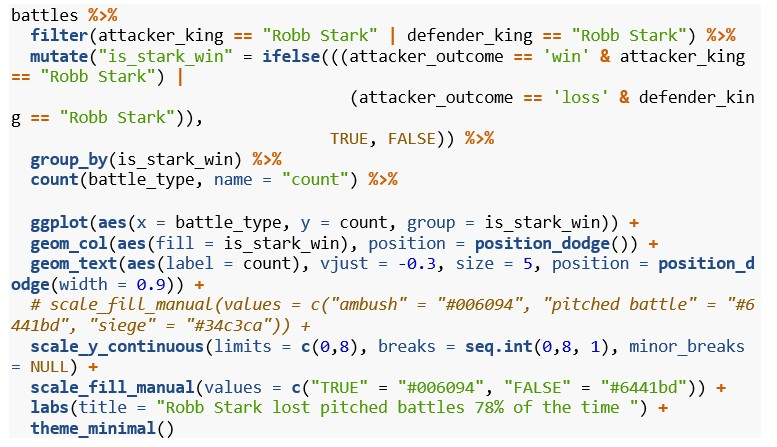 screenshot of code to analyze game of thrones data by battle type