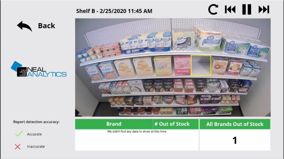 Product intelligence - Live video analytics for retail